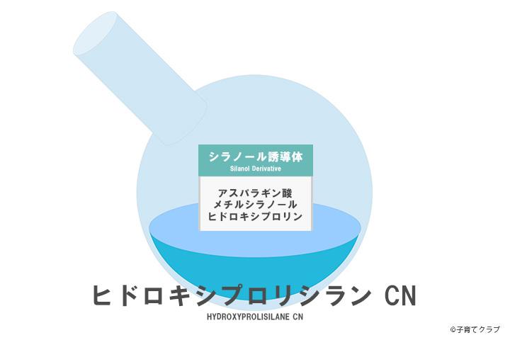 ヒドロキシプロリシランCN